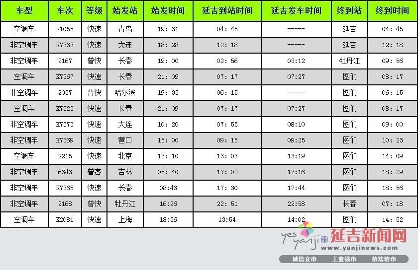 延吉火车站列车时刻表