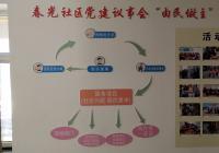 """春光社区""""由民做主""""六步曲 助推 社区党建事情生长"""