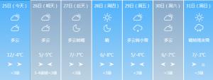 本周气温略低 27日、30日有小雪