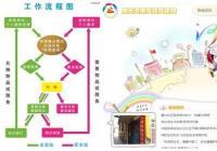 """河南街道供需菜单 """"小平台""""激活战疫""""大智慧"""""""